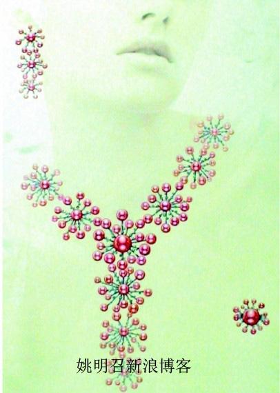 珠宝首饰设计三件套手绘图图片